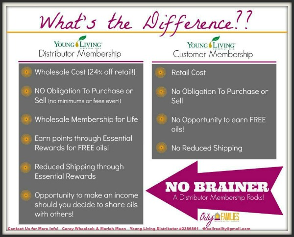 Membership-Options